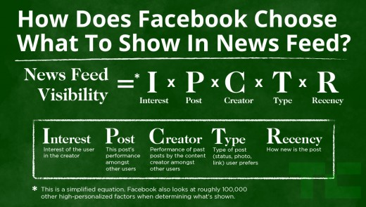 news-feed-algorithm