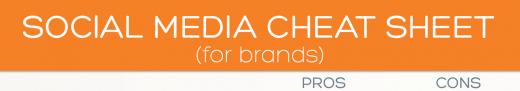 Social Media Cheat Sheet für Marken