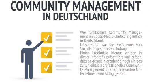 Community Management Infografik Studie Titelbild