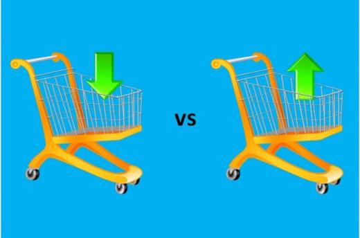 Online Shops Checkout Optimierung