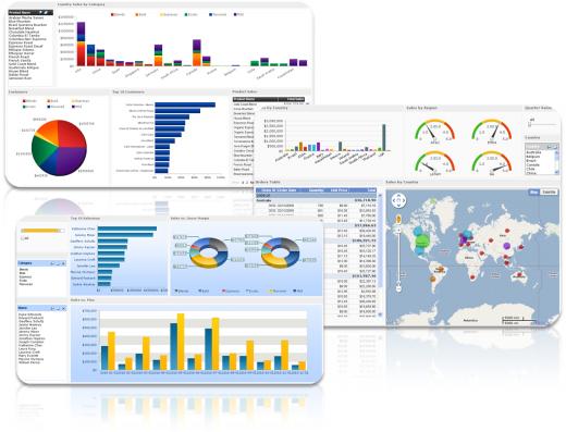 Verschiedene Dashboards für eine Übersicht der KPIs