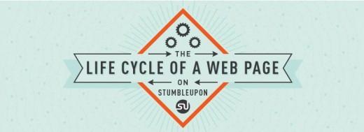 stumbleupon_header